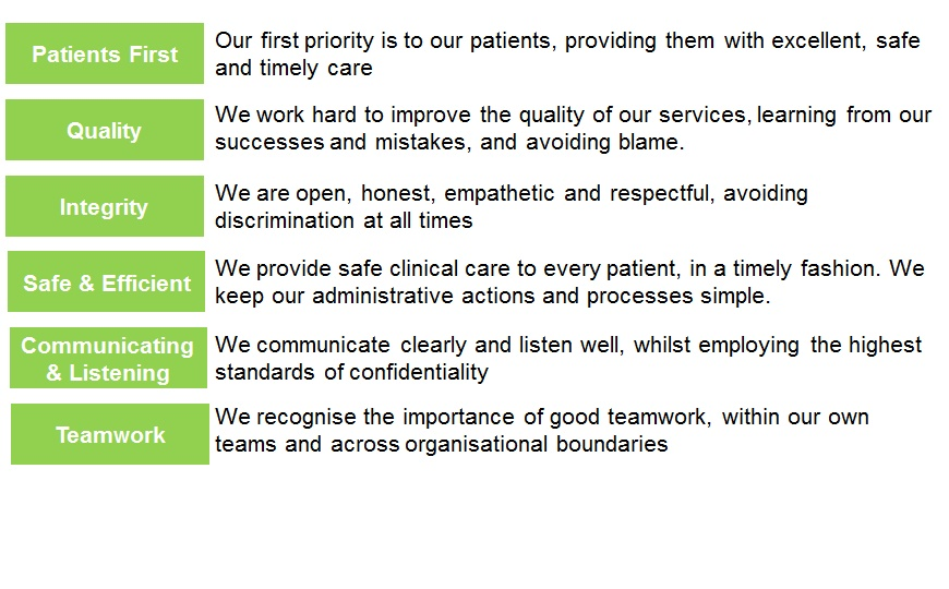 quality care patients hospitals and current nursing shorta Nursing, technology, and information systems hospitals the tightrope of bal-ancing what nurses believe to be adequate resources for high-quality care and the affordabili- for nursing informatics research on patient care acknowledges.