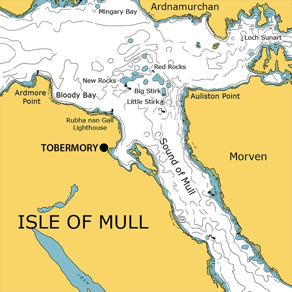 chart of sound of mull