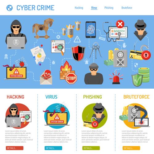 cybercrimePoster
