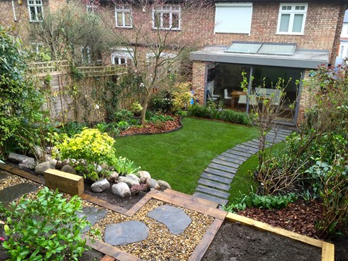 Garden turfing highgate north london