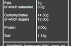 organic red wine and Porcini sauce nutritional information