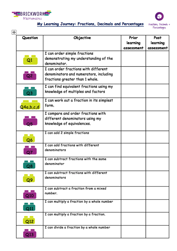 self assessment strengths examples