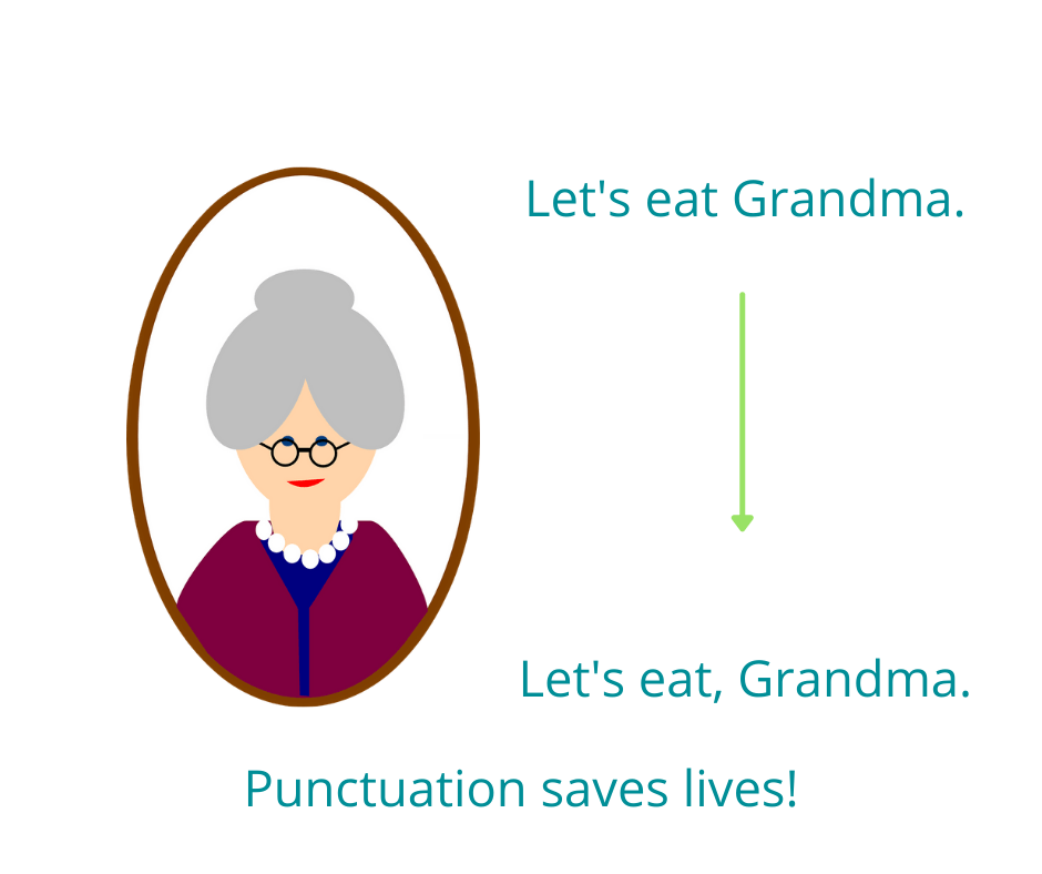 A drawing of a grandma and an example beside it of how the meaning of a sentence can be changed with poor punctuation.