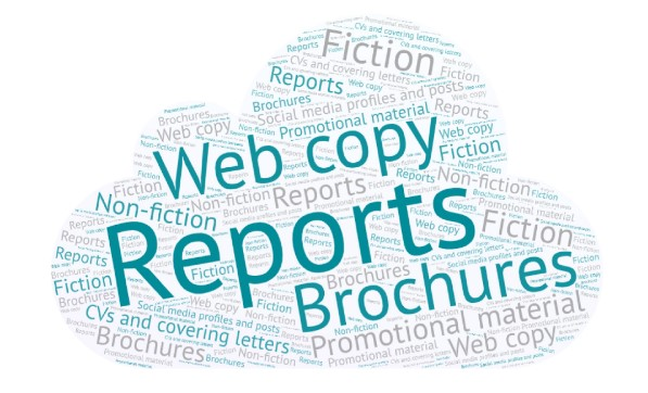 A word cloud depicting the professional proofreading services offered by Kerry Lummus of Lummus Virtual Solutions.