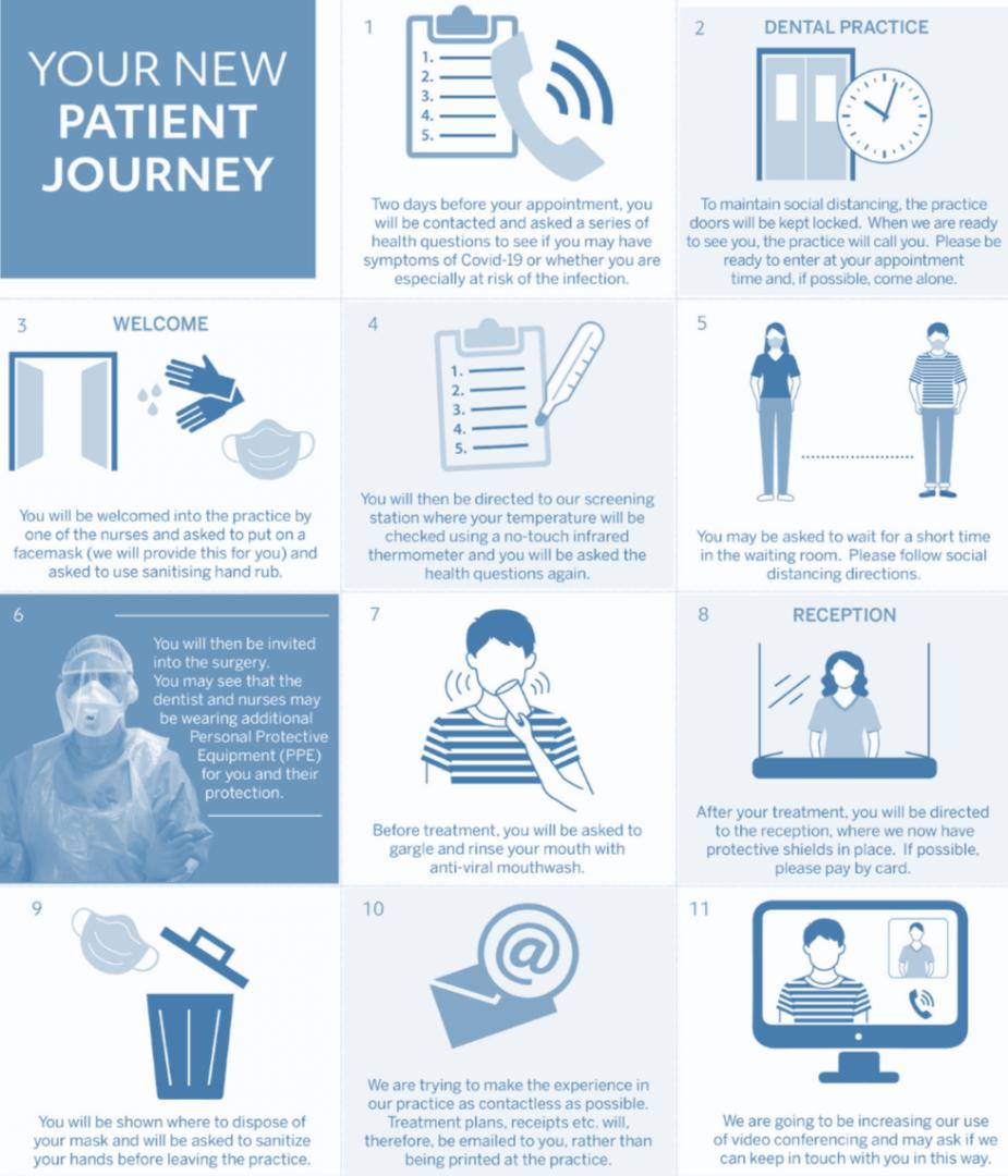 2020 Coronavirus information sheet
