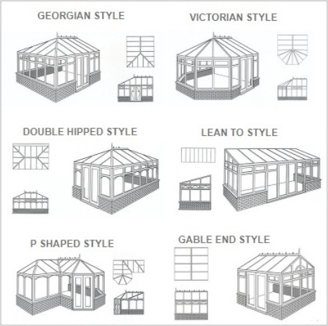 Diagram of different Conservatories