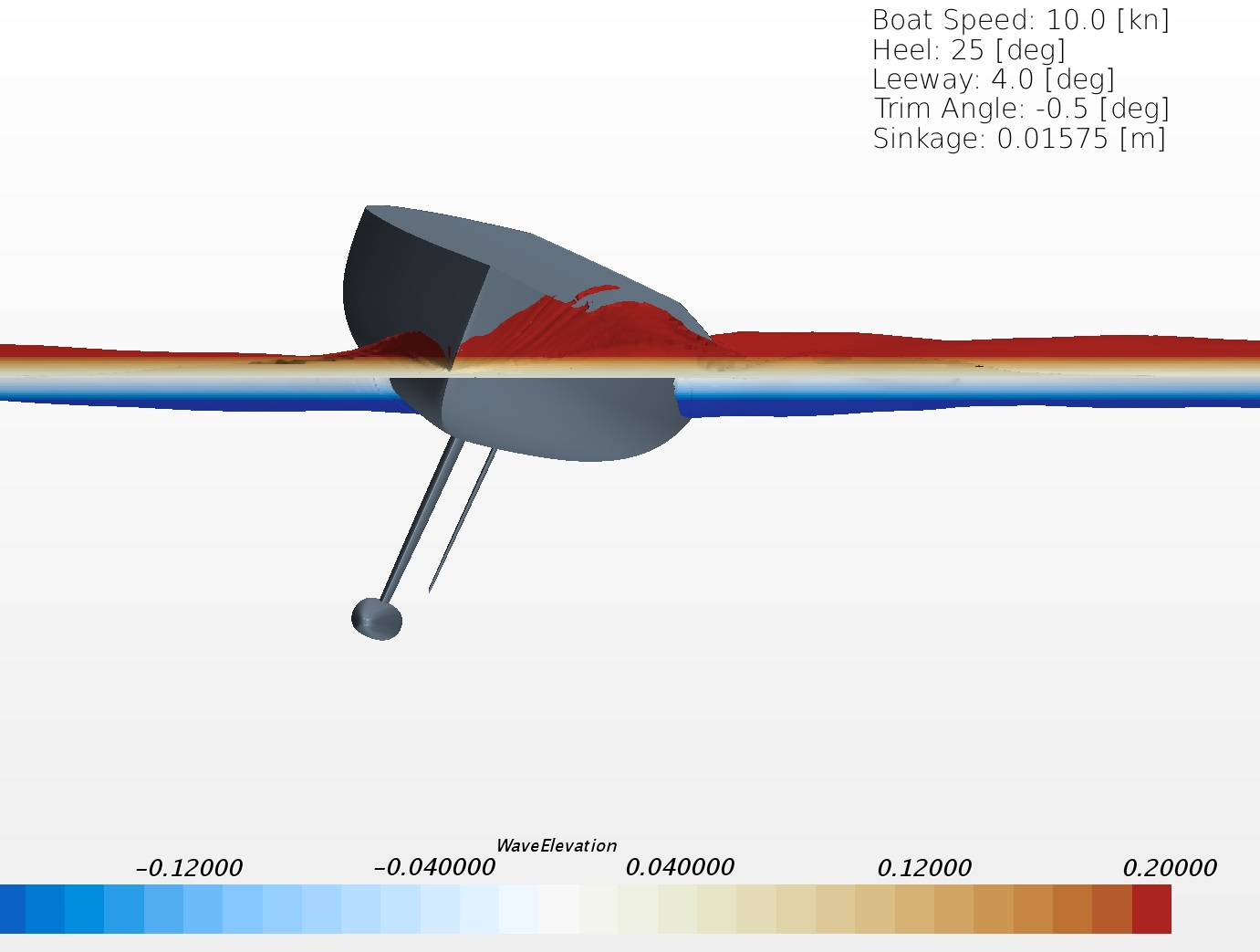 The image is taken from a computational fluid dynamics CFD study undertaken by Owen Clarke Design as part of the refit of a modern classic racing yacht. The goal was to improve the performance of the sailboat by replacing the original production rudder and keel to improve outright speed and improve the corrected time / rating results in a specific wind band. This was achieved by improving the yacht's balance and altering the displacement and righting moment using CFD to validate the naval architects work.
